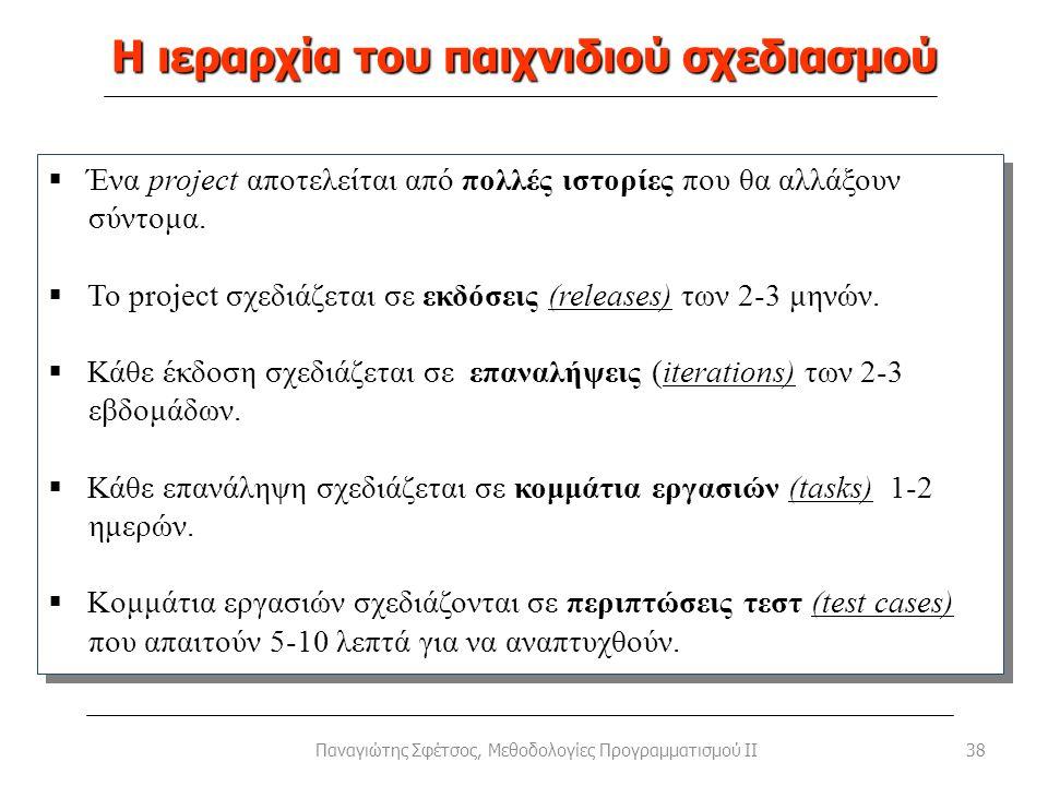 Η ιεραρχία του παιχνιδιού σχεδιασμού 38Παναγιώτης Σφέτσος, Μεθοδολογίες Προγραμματισμού II  Ένα project αποτελείται από πολλές ιστορίες που θα αλλάξο