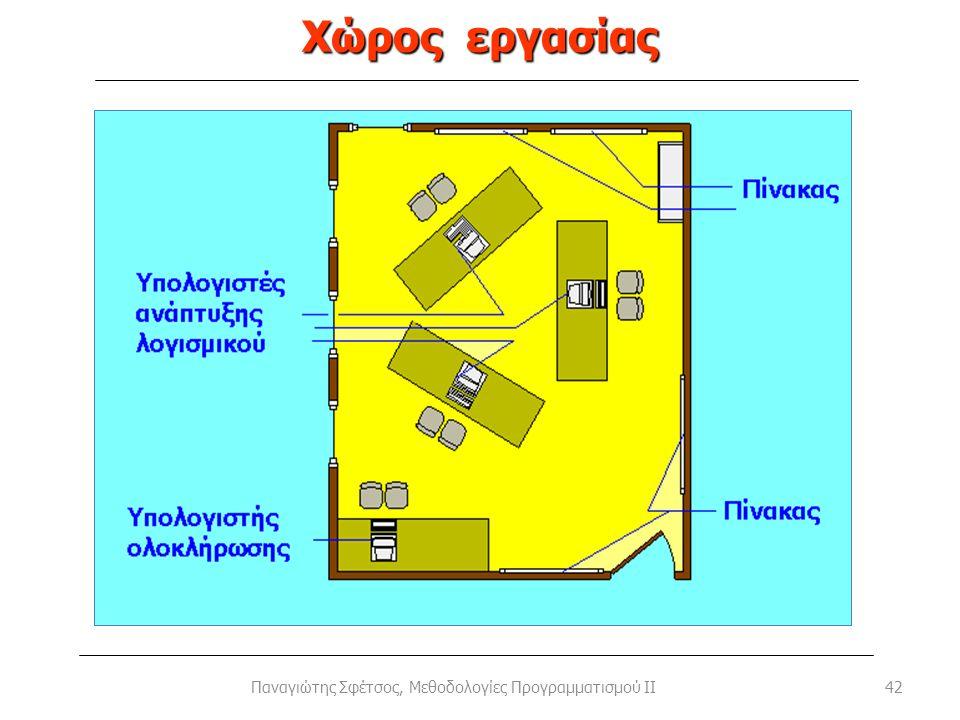 Χώρος εργασίας 42Παναγιώτης Σφέτσος, Μεθοδολογίες Προγραμματισμού II