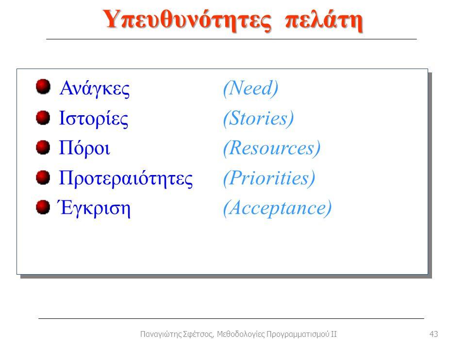 Υπευθυνότητες πελάτη 43Παναγιώτης Σφέτσος, Μεθοδολογίες Προγραμματισμού II Ανάγκες (Need) Ιστορίες(Stories) Πόροι(Resources) Προτεραιότητες(Priorities