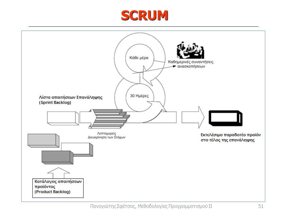 SCRUM 51Παναγιώτης Σφέτσος, Μεθοδολογίες Προγραμματισμού II