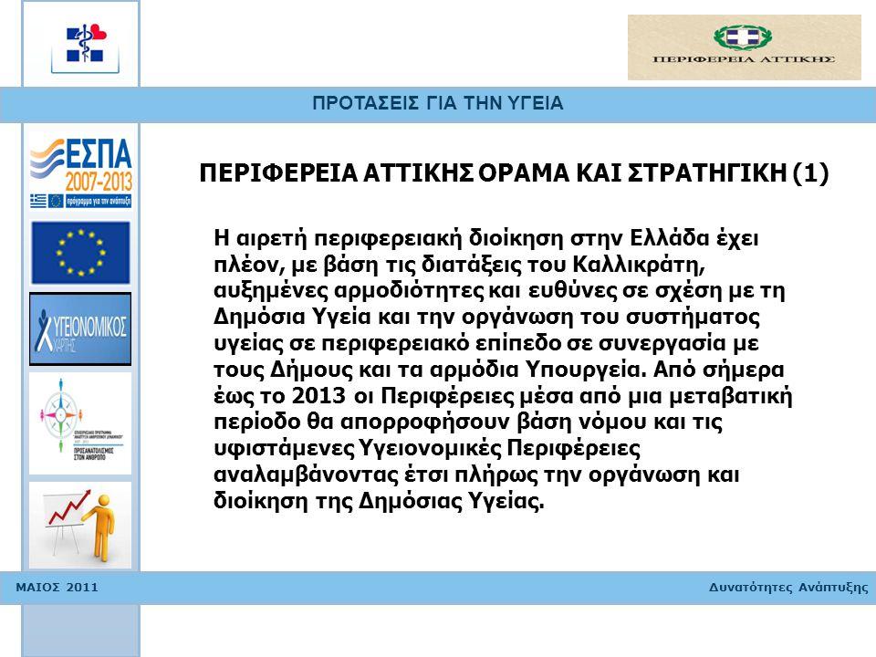 ΠΡΟΤΑΣΕΙΣ ΓΙΑ ΤΗΝ ΥΓΕΙΑ ΜΑΙΟΣ 2011 Δυνατότητες Ανάπτυξης Η αιρετή περιφερειακή διοίκηση στην Ελλάδα έχει πλέον, με βάση τις διατάξεις του Καλλικράτη, αυξημένες αρμοδιότητες και ευθύνες σε σχέση με τη Δημόσια Υγεία και την οργάνωση του συστήματος υγείας σε περιφερειακό επίπεδο σε συνεργασία με τους Δήμους και τα αρμόδια Υπουργεία.