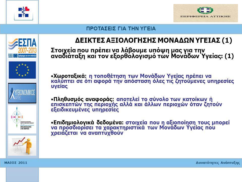ΠΡΟΤΑΣΕΙΣ ΓΙΑ ΤΗΝ ΥΓΕΙΑ ΜΑΙΟΣ 2011 Δυνατότητες Ανάπτυξης ΔΕΙΚΤΕΣ ΑΞΙΟΛΟΓΗΣΗΣ ΜΟΝΑΔΩΝ ΥΓΕΙΑΣ (2) Στοιχεία που πρέπει να λάβουμε υπόψη μας για την αναδιάταξη και τον εξορθολογισμό των Μονάδων Υγείας: (2) Αποδοτικότητα: Παραγόμενο Έργο με βάση τους πόρους που καταναλώνει η κλινική, το νοσοκομείο κ.λ.π.