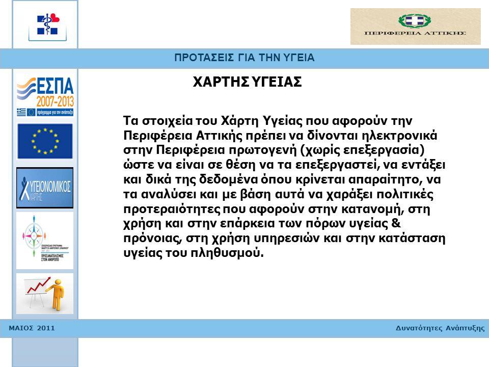 ΠΡΟΤΑΣΕΙΣ ΓΙΑ ΤΗΝ ΥΓΕΙΑ ΜΑΙΟΣ 2011 Δυνατότητες Ανάπτυξης ΧΑΡΤΗΣ ΥΓΕΙΑΣ Τα στοιχεία του Χάρτη Υγείας που αφορούν την Περιφέρεια Αττικής πρέπει να δίνον