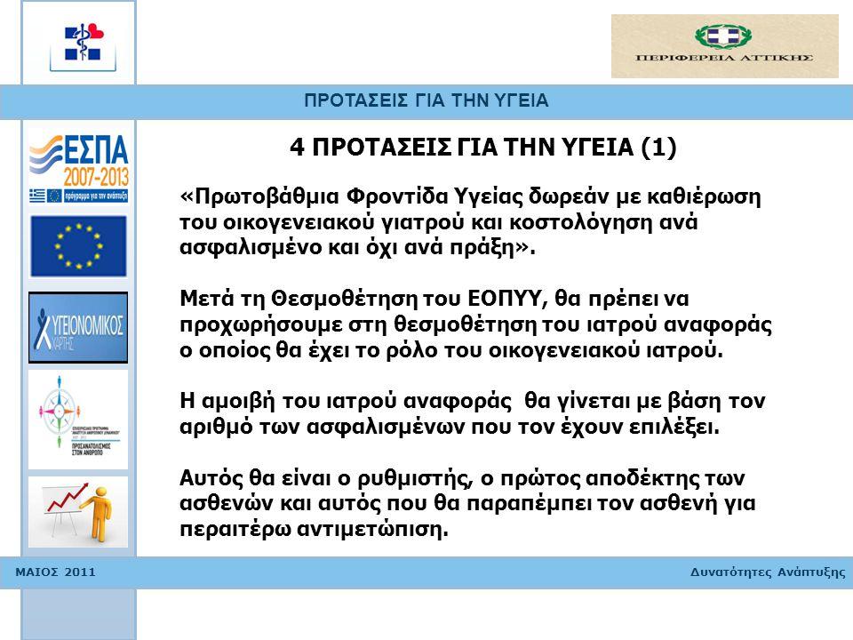 ΠΡΟΤΑΣΕΙΣ ΓΙΑ ΤΗΝ ΥΓΕΙΑ ΜΑΙΟΣ 2011 Δυνατότητες Ανάπτυξης 4 ΠΡΟΤΑΣΕΙΣ ΓΙΑ ΤΗΝ ΥΓΕΙΑ (1) «Πρωτοβάθμια Φροντίδα Υγείας δωρεάν με καθιέρωση του οικογενειακού γιατρού και κοστολόγηση ανά ασφαλισμένο και όχι ανά πράξη».