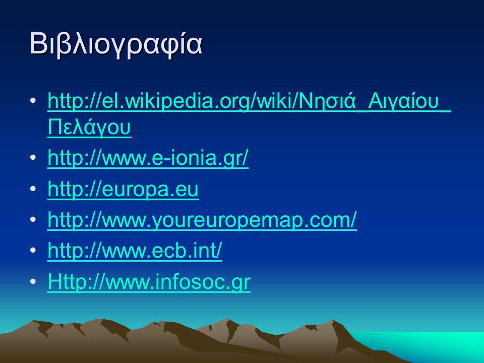 Βιβλιογραφία http://el.wikipedia.org/wiki/Νησιά_Αιγαίου_ Πελάγουhttp://el.wikipedia.org/wiki/Νησιά_Αιγαίου_ Πελάγου http://www.e-ionia.gr/ http://euro