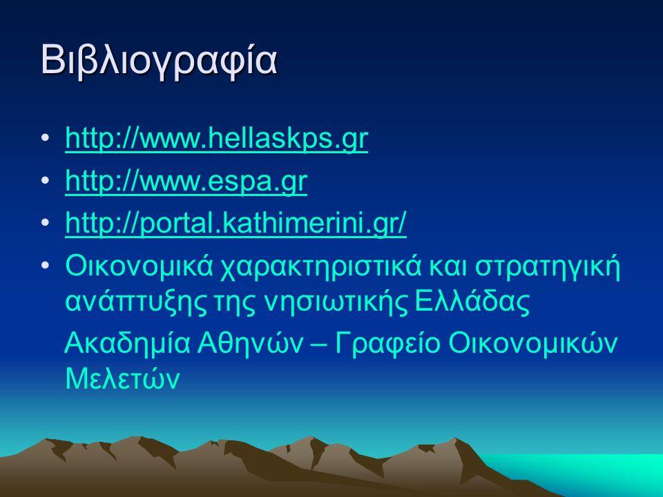 Βιβλιογραφία http://www.hellaskps.grhttp://www.hellaskps.gr http://www.espa.gr http://portal.kathimerini.gr/ Οικονομικά χαρακτηριστικά και στρατηγική