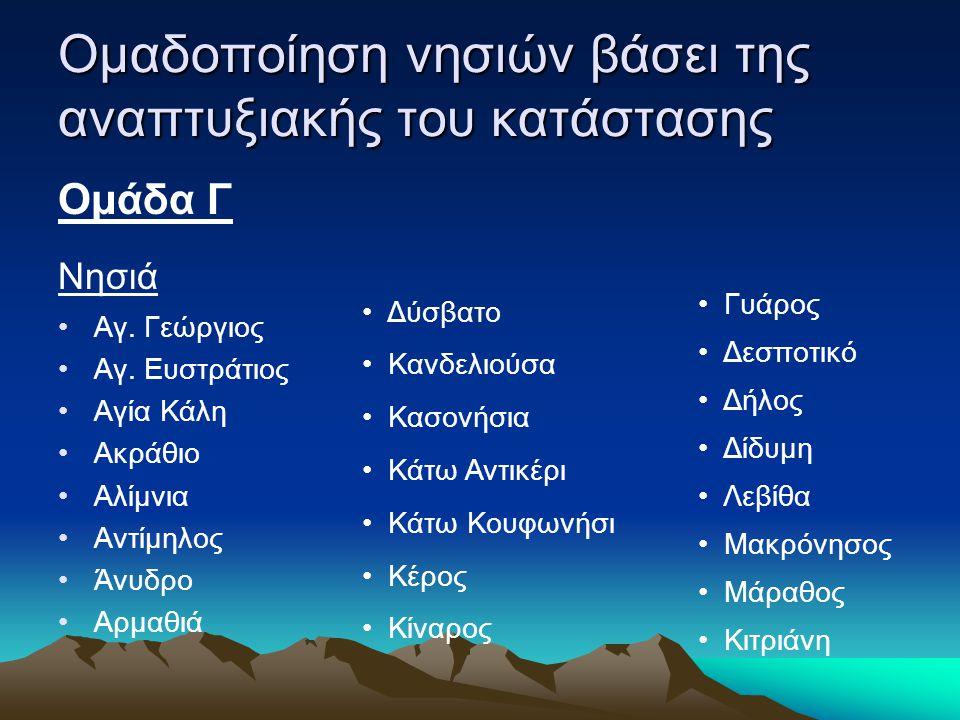 Ομαδοποίηση νησιών βάσει της αναπτυξιακής του κατάστασης Ομάδα Γ Νησιά Αγ. Γεώργιος Αγ. Ευστράτιος Αγία Κάλη Ακράθιο Αλίμνια Αντίμηλος Άνυδρο Αρμαθιά