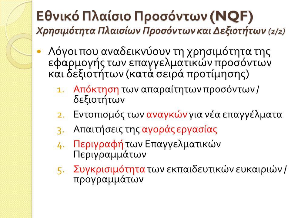 Εθνικό Πλαίσιο Προσόντων (NQF) Χρησιμότητα Πλαισίων Προσόντων και Δεξιοτήτων (2/2) Λόγοι που αναδεικνύουν τη χρησιμότητα της εφαρμογής των επαγγελματικών προσόντων και δεξιοτήτων ( κατά σειρά προτίμησης ) 1.Απόκτηση των απαραίτητων προσόντων / δεξιοτήτων 2.Εντοπισμός των αναγκών για νέα επαγγέλματα 3.Απαιτήσεις της αγοράς εργασίας 4.Περιγραφή των Επαγγελματικών Περιγραμμάτων 5.Συγκρισιμότητα των εκπαιδευτικών ευκαιριών / προγραμμάτων
