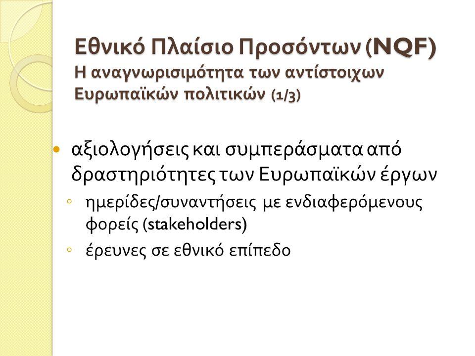 Εθνικό Πλαίσιο Προσόντων (NQF) Η αναγνωρισιμότητα των αντίστοιχων Ευρωπαϊκών πολιτικών (1/3) αξιολογήσεις και συμπεράσματα από δραστηριότητες των Ευρωπαϊκών έργων ◦ ημερίδες / συναντήσεις με ενδιαφερόμενους φορείς (stakeholders) ◦ έρευνες σε εθνικό επίπεδο