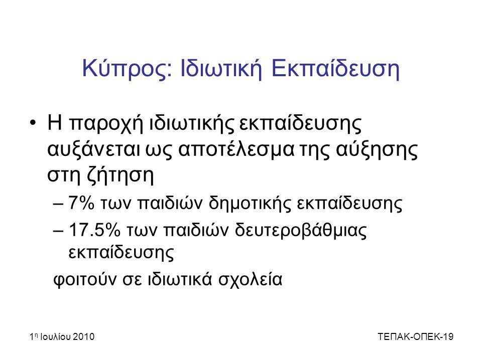 1 η Ιουλίου 2010ΤΕΠΑΚ-ΟΠΕΚ-19 Κύπρος: Ιδιωτική Εκπαίδευση Η παροχή ιδιωτικής εκπαίδευσης αυξάνεται ως αποτέλεσμα της αύξησης στη ζήτηση –7% των παιδιών δημοτικής εκπαίδευσης –17.5% των παιδιών δευτεροβάθμιας εκπαίδευσης φοιτούν σε ιδιωτικά σχολεία