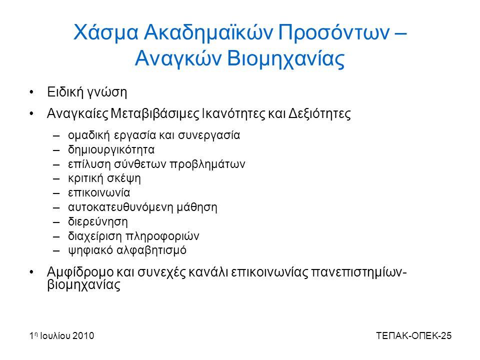 1 η Ιουλίου 2010ΤΕΠΑΚ-ΟΠΕΚ-25 Χάσμα Ακαδημαϊκών Προσόντων – Αναγκών Βιομηχανίας Ειδική γνώση Αναγκαίες Μεταβιβάσιμες Ικανότητες και Δεξιότητες –ομαδική εργασία και συνεργασία –δημιουργικότητα –επίλυση σύνθετων προβλημάτων –κριτική σκέψη –επικοινωνία –αυτοκατευθυνόμενη μάθηση –διερεύνηση –διαχείριση πληροφοριών –ψηφιακό αλφαβητισμό Αμφίδρομο και συνεχές κανάλι επικοινωνίας πανεπιστημίων- βιομηχανίας