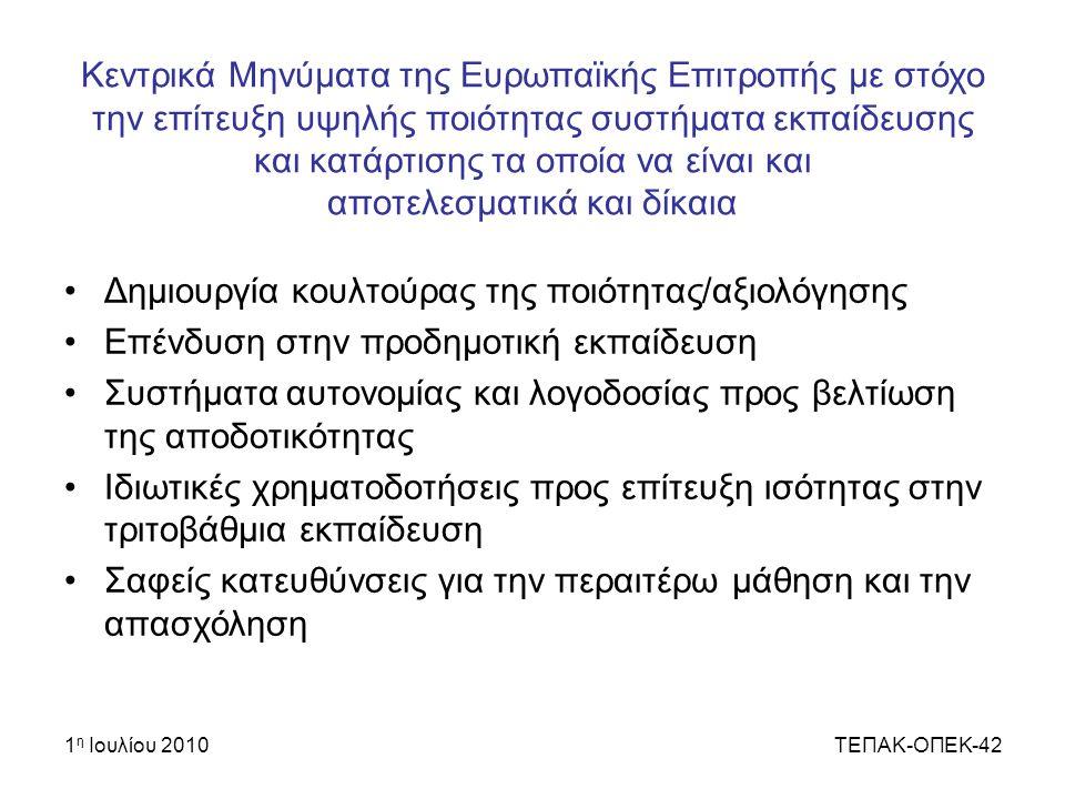 1 η Ιουλίου 2010ΤΕΠΑΚ-ΟΠΕΚ-42 Κεντρικά Μηνύματα της Ευρωπαϊκής Επιτροπής με στόχο την επίτευξη υψηλής ποιότητας συστήματα εκπαίδευσης και κατάρτισης τα οποία να είναι και αποτελεσματικά και δίκαια Δημιουργία κουλτούρας της ποιότητας/αξιολόγησης Επένδυση στην προδημοτική εκπαίδευση Συστήματα αυτονομίας και λογοδοσίας προς βελτίωση της αποδοτικότητας Ιδιωτικές χρηματοδοτήσεις προς επίτευξη ισότητας στην τριτοβάθμια εκπαίδευση Σαφείς κατευθύνσεις για την περαιτέρω μάθηση και την απασχόληση