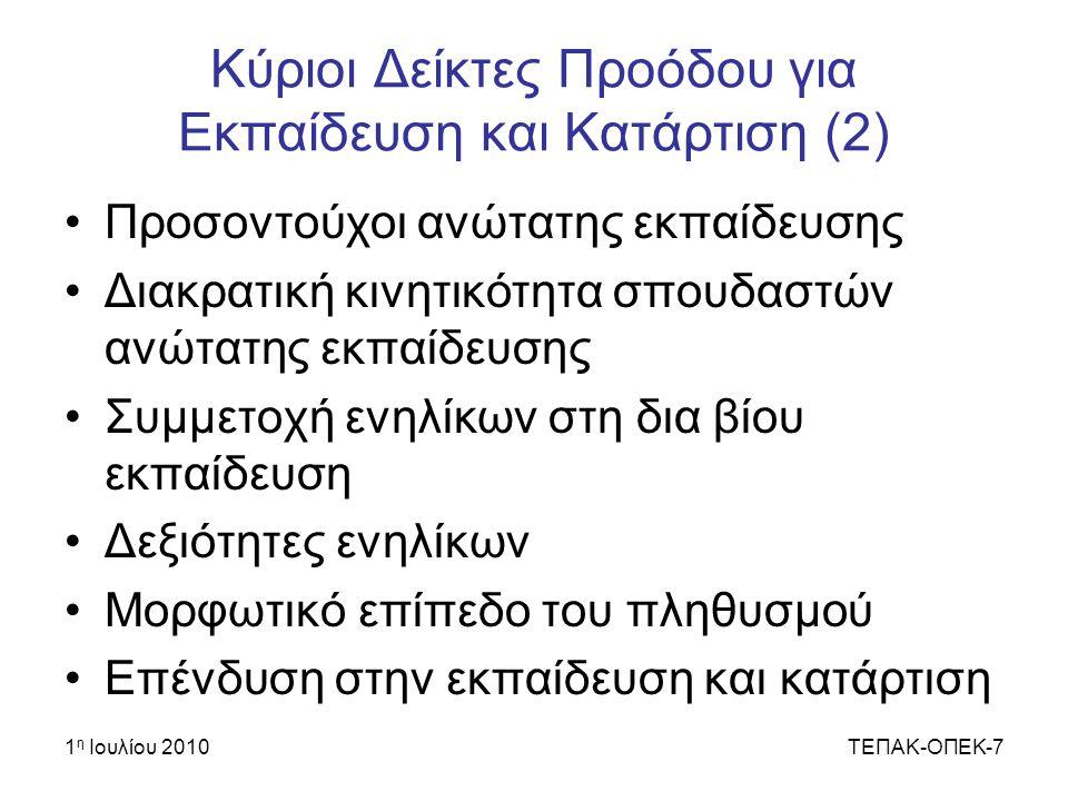 1 η Ιουλίου 2010ΤΕΠΑΚ-ΟΠΕΚ-38 Αύξηση της συμμετοχής κυπριακών ΜΜΕ σε ερευνητικά προγράμματα Ενίσχυση της επιχειρηματικότητας και της οικονομίας Ανάπτυξη νέων μοντέλων παροχής υπηρεσιών στους πολίτες Ανάπτυξη καινοτόμων συστημάτων πληροφορικής Ανάπτυξη νέων υπηρεσιών στον τομέα των τηλεπικοινωνιών Ορθολογική διαχείριση και διατήρηση των φυσικών πόρων της Κύπρου Αναγκαιότητα Εφαρμοσμένης Έρευνας για την Κύπρο (2)