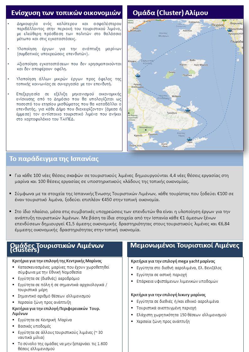 Ενίσχυση των τοπικών οικονομιών Δημιουργία ενός καλύτερου και ασφαλέστερου περιβάλλοντος στην περιοχή του τουριστικού λιμένα, με ελεύθερη πρόσβαση των πολιτών στο θαλάσσιο μέτωπο και στις εγκαταστάσεις.