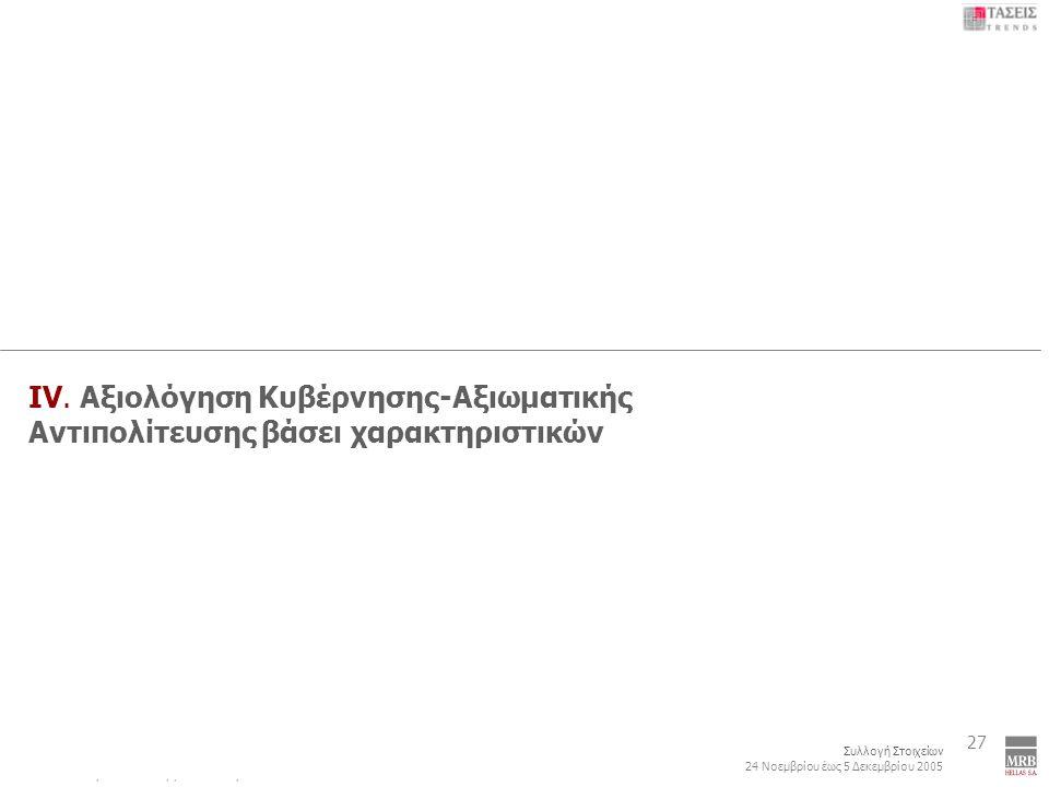 2 Συλλογή Στοιχείων 24 Νοεμβρίου έως 5 Δεκεμβρίου 2005 Εικόνα Δρώντων: Κόμματα και Πρόσωπα 27 IV.