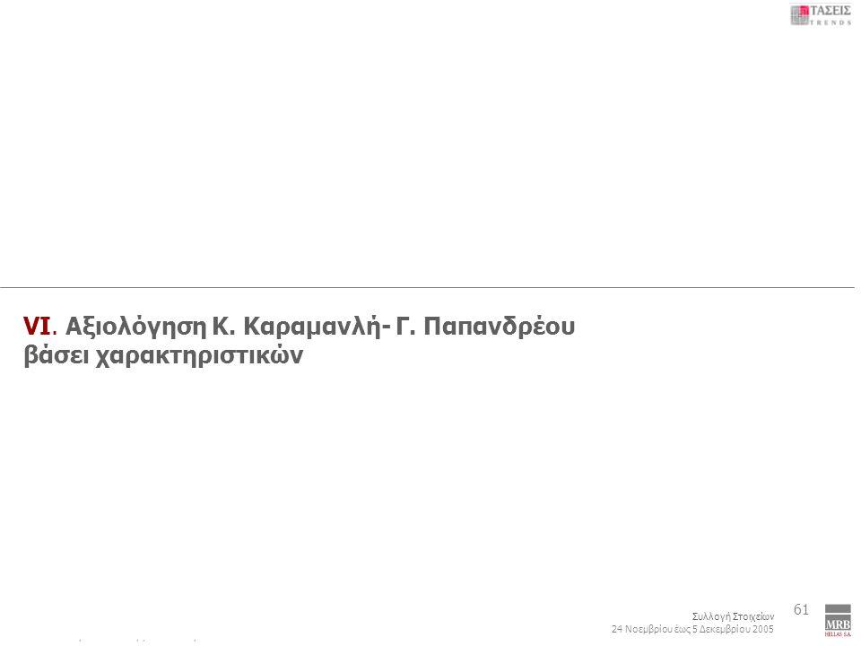 2 Συλλογή Στοιχείων 24 Νοεμβρίου έως 5 Δεκεμβρίου 2005 Εικόνα Δρώντων: Κόμματα και Πρόσωπα 61 VΙ.