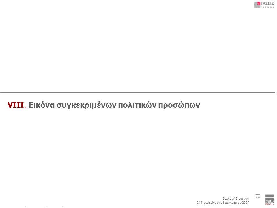 2 Συλλογή Στοιχείων 24 Νοεμβρίου έως 5 Δεκεμβρίου 2005 Εικόνα Δρώντων: Κόμματα και Πρόσωπα 73 VIII.