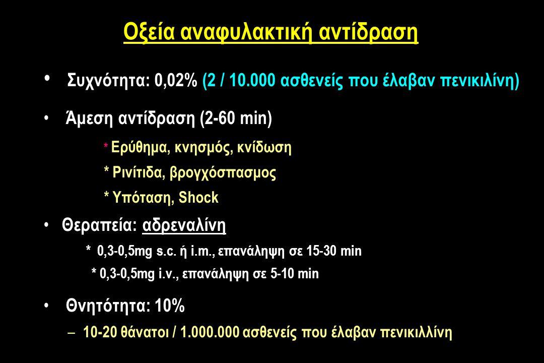 Οξεία αναφυλακτική αντίδραση Συχνότητα: 0,02% (2 / 10.000 ασθενείς που έλαβαν πενικιλίνη) Άμεση αντίδραση (2-60 min) * Ερύθημα, κνησμός, κνίδωση * Ρινίτιδα, βρογχόσπασμος * Υπόταση, Shock Θεραπεία: αδρεναλίνη * 0,3-0,5mg s.c.