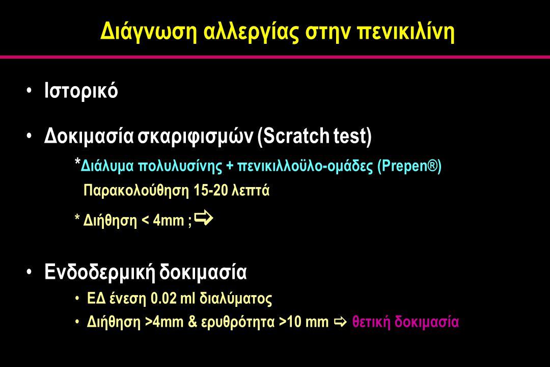 Διάγνωση αλλεργίας στην πενικιλίνη Ιστορικό Δοκιμασία σκαριφισμών (Scratch test) * Διάλυμα πολυλυσίνης + πενικιλλοϋλο-ομάδες (Prepen®) * Παρακολούθηση 15-20 λεπτά * Διήθηση < 4mm ;  Ενδοδερμική δοκιμασία ΕΔ ένεση 0.02 ml διαλύματος Διήθηση >4mm & ερυθρότητα >10 mm  θετική δοκιμασία