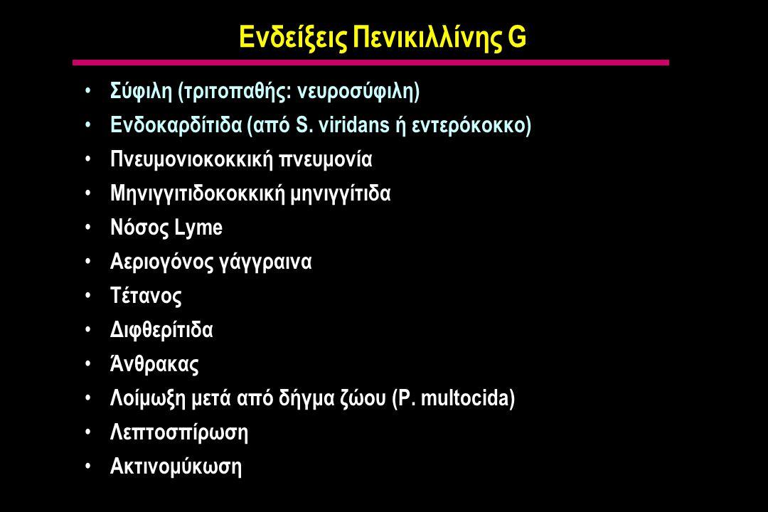 Ενδείξεις Πενικιλλίνης G Σύφιλη (τριτοπαθής: νευροσύφιλη) Ενδοκαρδίτιδα (από S.