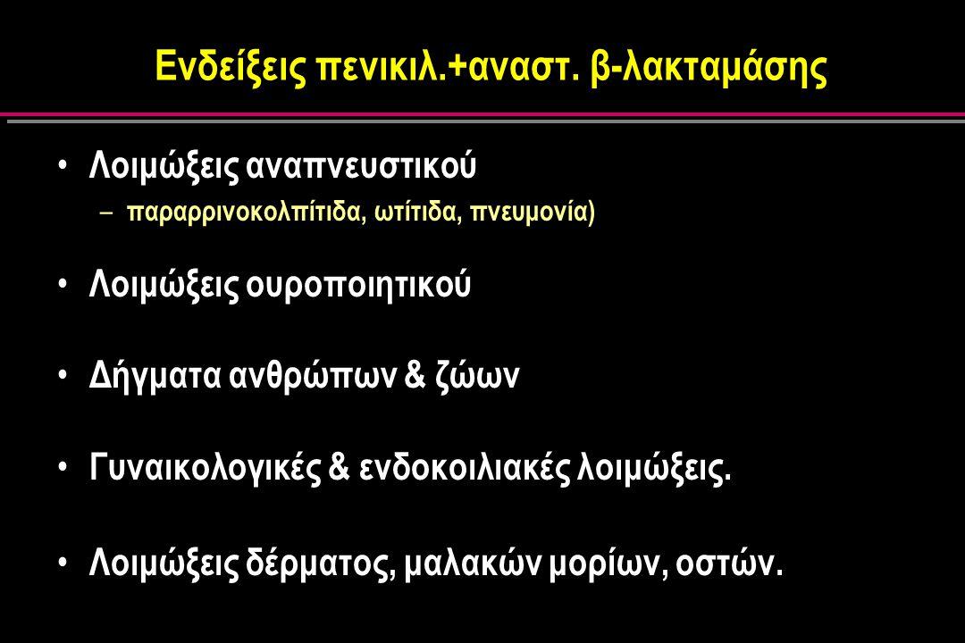 Ενδείξεις πενικιλ.+αναστ.