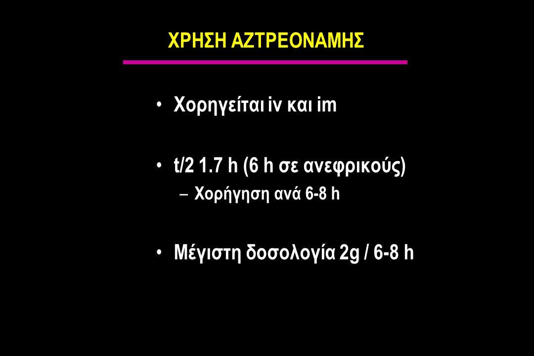 ΧΡΗΣΗ ΑΖΤΡΕΟΝΑΜΗΣ Χορηγείται iv και im t/2 1.7 h (6 h σε ανεφρικούς) – Χορήγηση ανά 6-8 h Μέγιστη δοσολογία 2g / 6-8 h