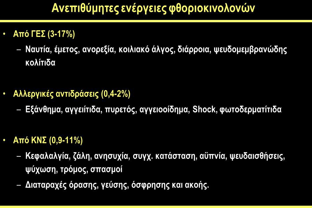 Ανεπιθύμητες ενέργειες φθοριοκινολονών Από ΓΕΣ (3-17%) – Ναυτία, έμετος, ανορεξία, κοιλιακό άλγος, διάρροια, ψευδομεμβρανώδης κολίτιδα Αλλεργικές αντιδράσεις (0,4-2%) – Εξάνθημα, αγγειίτιδα, πυρετός, αγγειοοίδημα, Shock, φωτοδερματίτιδα Από ΚΝΣ (0,9-11%) – Κεφαλαλγία, ζάλη, ανησυχία, συγχ.