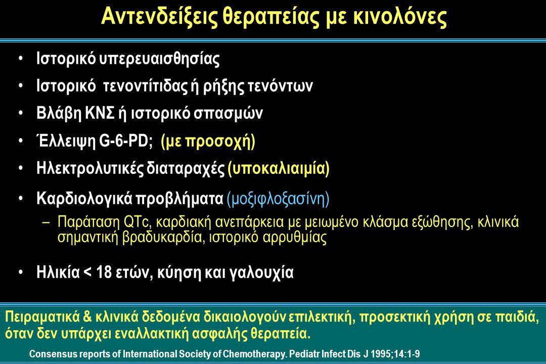 Αντενδείξεις θεραπείας με κινολόνες Ιστορικό υπερευαισθησίας Ιστορικό τενοντίτιδας ή ρήξης τενόντων Βλάβη ΚΝΣ ή ιστορικό σπασμών Έλλειψη G-6-PD; (με προσοχή) Ηλεκτρολυτικές διαταραχές (υποκαλιαιμία) Καρδιολογικά προβλήματα (μοξιφλοξασίνη) –Παράταση QTc, καρδιακή ανεπάρκεια με μειωμένο κλάσμα εξώθησης, κλινικά σημαντική βραδυκαρδία, ιστορικό αρρυθμίας Ηλικία < 18 ετών, κύηση και γαλουχία Πειραματικά & κλινικά δεδομένα δικαιολογούν επιλεκτική, προσεκτική χρήση σε παιδιά, όταν δεν υπάρχει εναλλακτική ασφαλής θεραπεία.