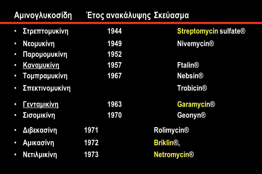 Αμινογλυκοσίδη Έτος ανακάλυψηςΣκεύασμα Στρεπτομυκίνη 1944 Streptomycin sulfate® Νεομυκίνη 1949 Nivemycin® Παρομομυκίνη 1952 Καναμυκίνη 1957 Ftalin® Τομπραμυκίνη 1967 Nebsin® Σπεκτινομυκίνη Trobicin® Γενταμικίνη 1963 Garamycin® Σισομικίνη 1970 Geonyn® Διβεκασίνη 1971 Rolimycin® Αμικασίνη 1972 Briklin®, Νετιλμικίνη 1973 Netromycin®