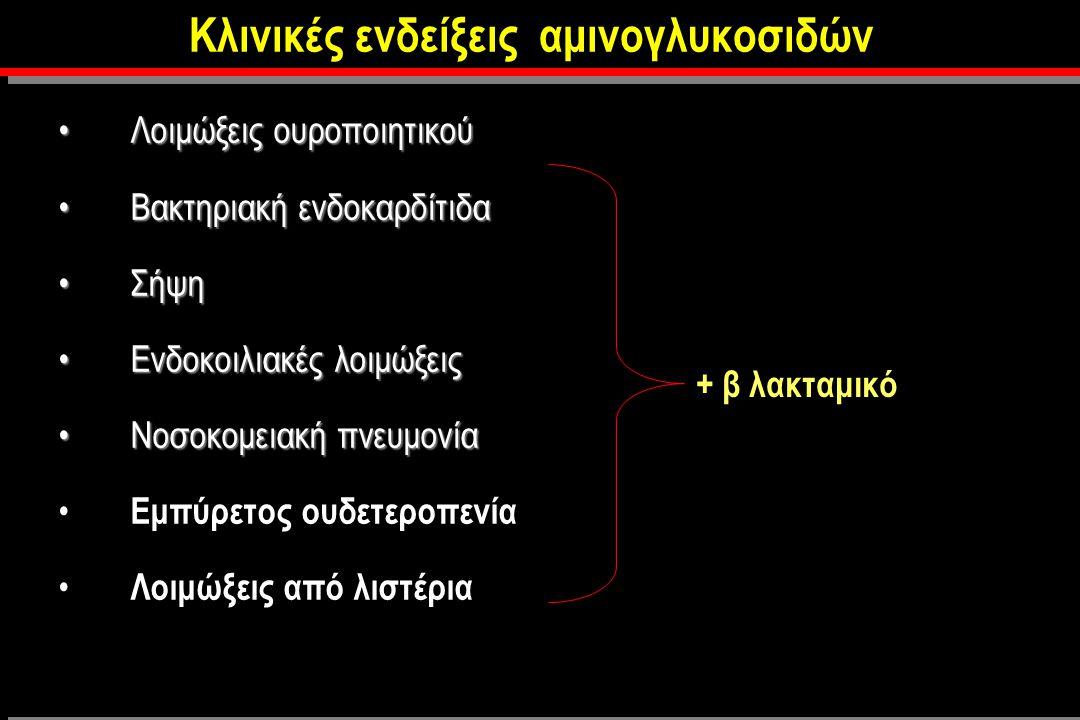 Κλινικές ενδείξεις αμινογλυκοσιδών Λοιμώξεις ουροποιητικούΛοιμώξεις ουροποιητικού Βακτηριακή ενδοκαρδίτιδαΒακτηριακή ενδοκαρδίτιδα ΣήψηΣήψη Ενδοκοιλιακές λοιμώξειςΕνδοκοιλιακές λοιμώξεις Νοσοκομειακή πνευμονίαΝοσοκομειακή πνευμονία Εμπύρετος ουδετεροπενία Λοιμώξεις από λιστέρια + β λακταμικό
