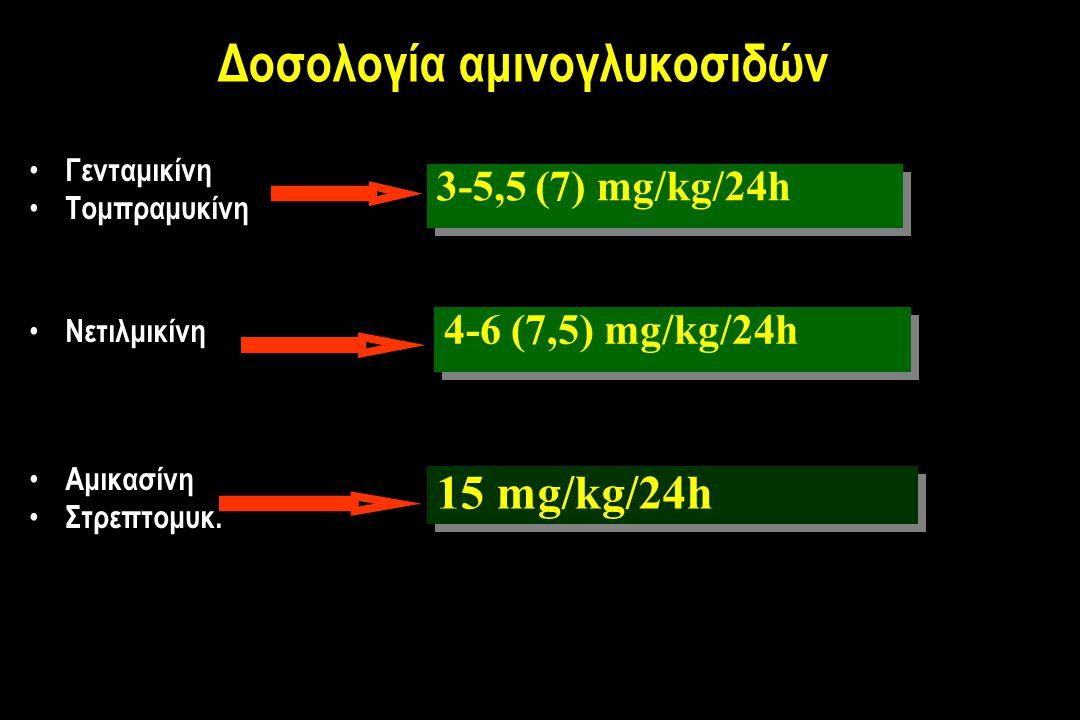 Δοσολογία αμινογλυκοσιδών Γενταμικίνη Τομπραμυκίνη Νετιλμικίνη Αμικασίνη Στρεπτομυκ.