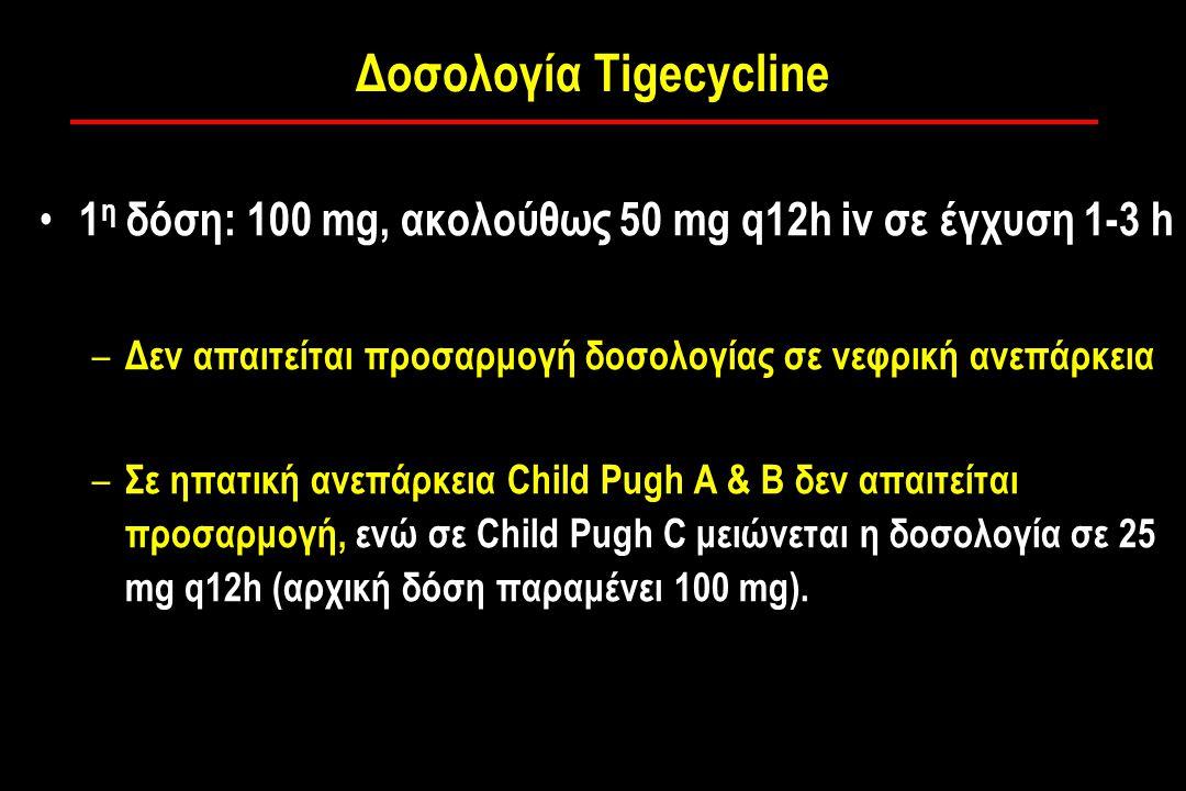 Δοσολογία Tigecycline 1 η δόση: 100 mg, ακολούθως 50 mg q12h iv σε έγχυση 1-3 h – Δεν απαιτείται προσαρμογή δοσολογίας σε νεφρική ανεπάρκεια – Σε ηπατική ανεπάρκεια Child Pugh Α & B δεν απαιτείται προσαρμογή, ενώ σε Child Pugh C μειώνεται η δοσολογία σε 25 mg q12h (αρχική δόση παραμένει 100 mg).