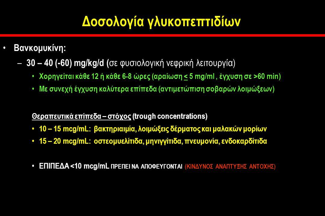 Δοσολογία γλυκοπεπτιδίων Βανκομυκίνη: – 30 – 40 (-60) mg/kg/d ( σε φυσιολογική νεφρική λειτουργία) Χορηγείται κάθε 12 ή κάθε 6-8 ώρες (αραίωση 60 min) Με συνεχή έγχυση καλύτερα επίπεδα (αντιμετώπιση σοβαρών λοιμώξεων) Θεραπευτικά επίπεδα – στόχος (trough concentrations) 10 – 15 mcg/mL: βακτηριαιμία, λοιμώξεις δέρματος και μαλακών μορίων 15 – 20 mcg/mL: οστεομυελίτιδα, μηνιγγίτιδα, πνευμονία, ενδοκαρδίτιδα ΕΠΙΠΕΔΑ <10 mcg/mL ΠΡΕΠΕΙ ΝΑ ΑΠΟΦΕΥΓΟΝΤΑΙ (ΚΙΝΔΥΝΟΣ ΑΝΑΠΤΥΞΗΣ ΑΝΤΟΧΗΣ)