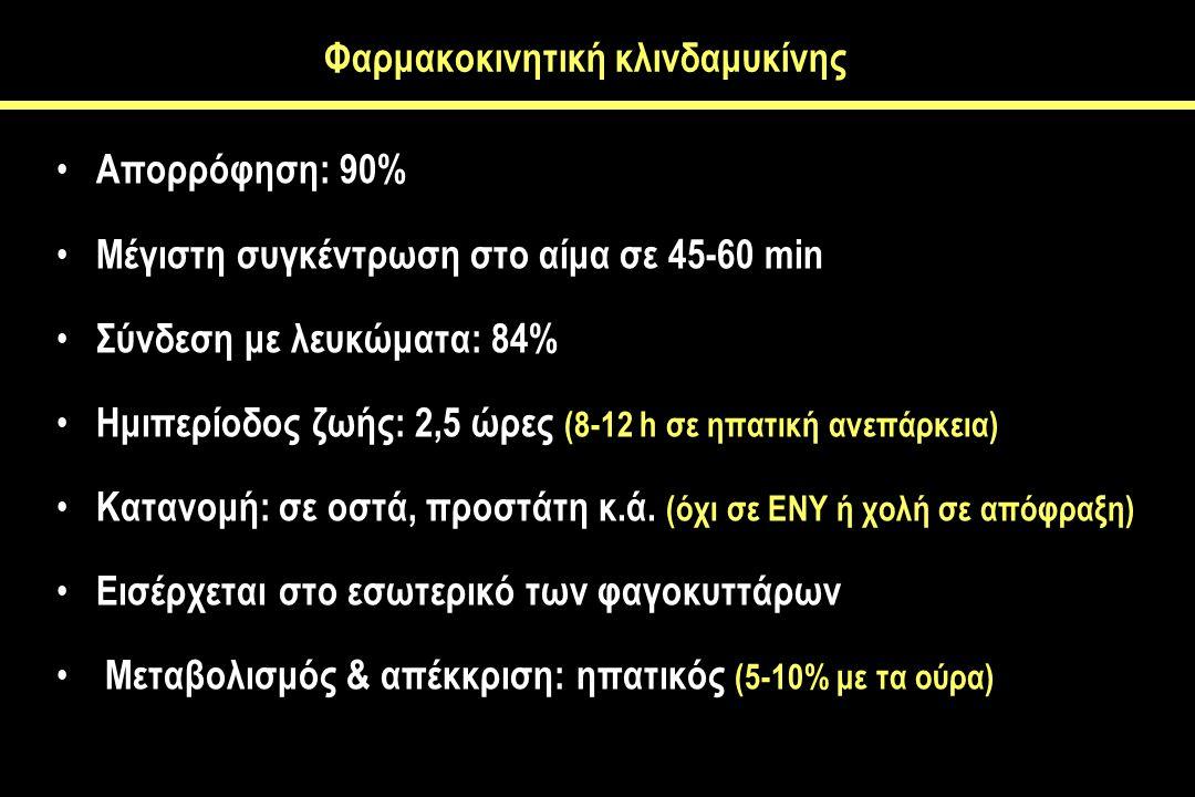 Φαρμακοκινητική κλινδαμυκίνης Απορρόφηση: 90% Μέγιστη συγκέντρωση στο αίμα σε 45-60 min Σύνδεση με λευκώματα: 84% Ημιπερίοδος ζωής: 2,5 ώρες (8-12 h σε ηπατική ανεπάρκεια) Κατανομή: σε οστά, προστάτη κ.ά.