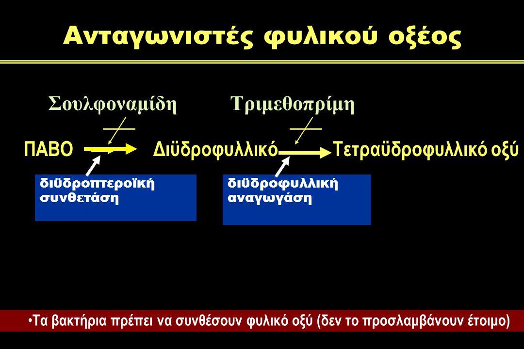 Ανταγωνιστές φυλικού οξέος ΠΑΒΟ Διϋδροφυλλικό Τετραϋδροφυλλικό οξύ διϋδροπτεροϊκή συνθετάση διϋδροφυλλική αναγωγάση ΣουλφοναμίδηΤριμεθοπρίμη Τα βακτήρια πρέπει να συνθέσουν φυλικό οξύ (δεν το προσλαμβάνουν έτοιμο)