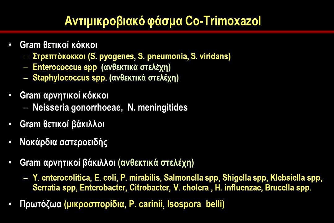 Αντιμικροβιακό φάσμα Co-Trimoxazol Gram θετικοί κόκκοι – Στρεπτόκοκκοι (S.