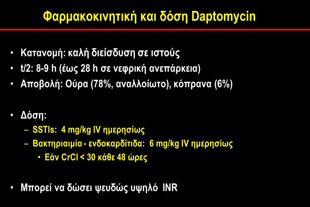 Φαρμακοκινητική και δόση Daptomycin Κατανομή: κ αλή διείσδυση σε ιστούς t/2: 8-9 h (έως 28 h σε νεφρική ανεπάρκεια) Αποβολή: Ούρα (78%, αναλλοίωτο), κόπρανα (6%) Δόση: – SSTIs: 4 mg/kg IV ημερησίως – Βακτηριαιμία - ενδοκαρδίτιδα: 6 mg/kg IV ημερησίως Εάν CrCl < 30 κάθε 48 ώρες Μπορεί να δώσει ψευδώς υψηλό INR