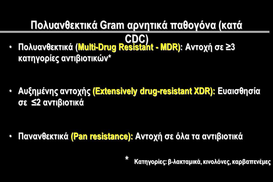 Πολυανθεκτικά Gram αρνητικά παθογόνα (κατά CDC) Πολυανθεκτικά (Multi-Drug Resistant - MDR): Αντοχή σε ≥3 κατηγορίες αντιβιοτικών* Πολυανθεκτικά (Multi-Drug Resistant - MDR): Αντοχή σε ≥3 κατηγορίες αντιβιοτικών* Αυξημένης αντοχής (Extensively drug-resistant XDR): Ευαισθησία σε ≤2 αντιβιοτικά Αυξημένης αντοχής (Extensively drug-resistant XDR): Ευαισθησία σε ≤2 αντιβιοτικά Πανανθεκτικά (Pan resistance): Αντοχή σε όλα τα αντιβιοτικά Πανανθεκτικά (Pan resistance): Αντοχή σε όλα τα αντιβιοτικά * Κατηγορίες: β-λακταμικά, κινολόνες, καρβαπενέμες