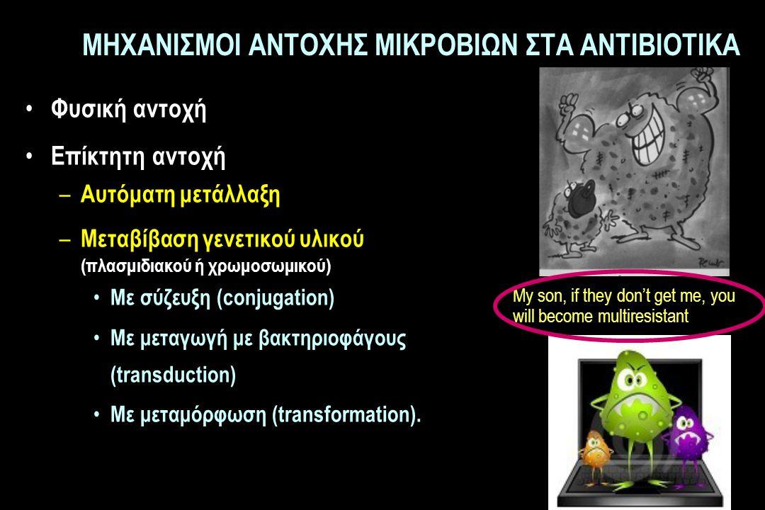 ΜΗΧΑΝΙΣΜΟΙ ΑΝΤΟΧΗΣ ΜΙΚΡΟΒΙΩΝ ΣΤΑ ΑΝΤΙΒΙΟΤΙΚΑ Φυσική αντοχή Επίκτητη αντοχή – Αυτόματη μετάλλαξη – Μεταβίβαση γενετικού υλικού (πλασμιδιακού ή χρωμοσωμικού) Με σύζευξη (conjugation) Με μεταγωγή με βακτηριοφάγους (transduction) Με μεταμόρφωση (transformation).