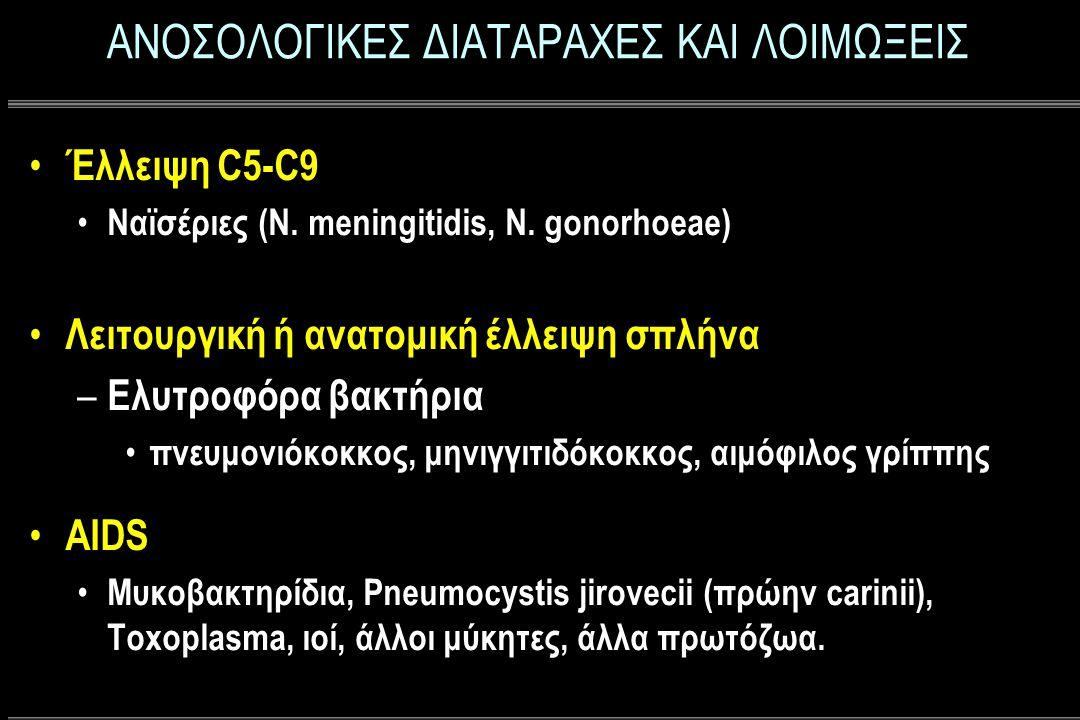 ΑΝΟΣΟΛΟΓΙΚΕΣ ΔΙΑΤΑΡΑΧΕΣ ΚΑΙ ΛΟΙΜΩΞΕΙΣ Έλλειψη C5-C9 Ναϊσέριες (N.