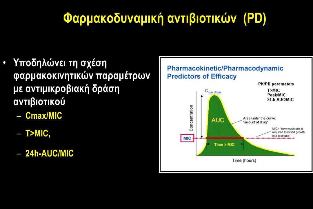 Φαρμακοδυναμική αντιβιοτικών (PD) Υποδηλώνει τη σχέση φαρμακοκινητικών παραμέτρων με αντιμικροβιακή δράση αντιβιοτικού – Cmax/MIC – T>MIC, – 24h-AUC/MIC