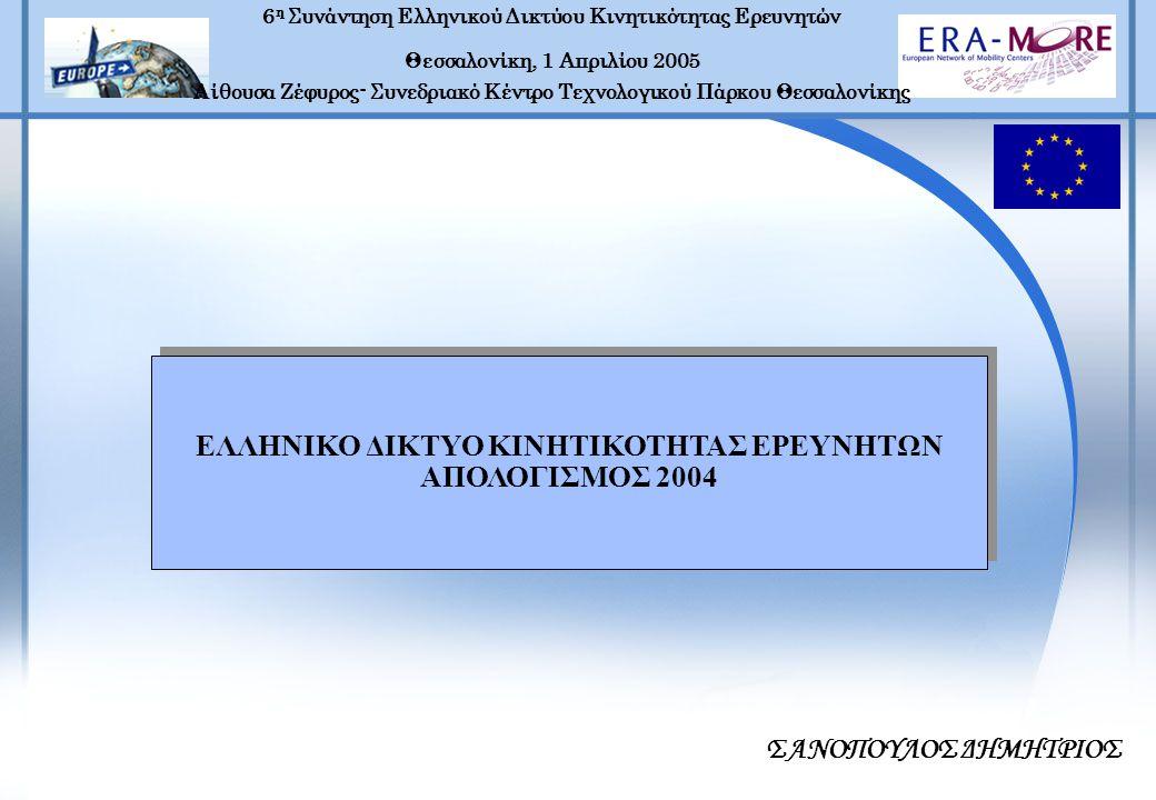 6 η Συνάντηση Ελληνικού Δικτύου Κινητικότητας Ερευνητών Θεσσαλονίκη, 1 Απριλίου 2005 Αίθουσα Ζέφυρος- Συνεδριακό Κέντρο Τεχνολογικού Πάρκου Θεσσαλονίκης ΣΑΝΟΠΟΥΛΟΣ ΔΗΜΗΤΡΙΟΣ ΕΛΛΗΝΙΚΟ ΔΙΚΤΥΟ ΚΙΝΗΤΙΚΟΤΗΤΑΣ ΕΡΕΥΝΗΤΩΝ ΑΠΟΛΟΓΙΣΜΟΣ 2004 ΕΛΛΗΝΙΚΟ ΔΙΚΤΥΟ ΚΙΝΗΤΙΚΟΤΗΤΑΣ ΕΡΕΥΝΗΤΩΝ ΑΠΟΛΟΓΙΣΜΟΣ 2004