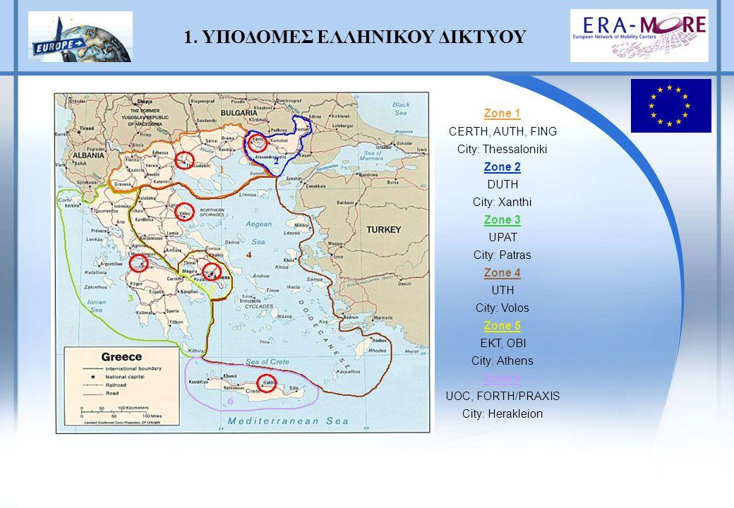 1. ΥΠΟΔΟΜΕΣ ΕΛΛΗΝΙΚΟΥ ΔΙΚΤΥΟΥ Zone 1 CERTH, AUTH, FING City: Thessaloniki Zone 2 DUTH City: Xanthi Zone 3 UPAT City: Patras Zone 4 UTH City: Volos Zon