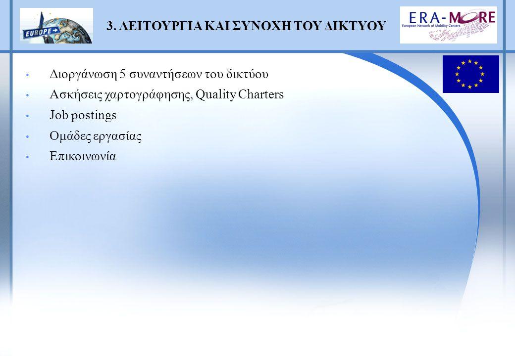 Διοργάνωση 5 συναντήσεων του δικτύου Ασκήσεις χαρτογράφησης, Quality Charters Job postings Ομάδες εργασίας Επικοινωνία 3.