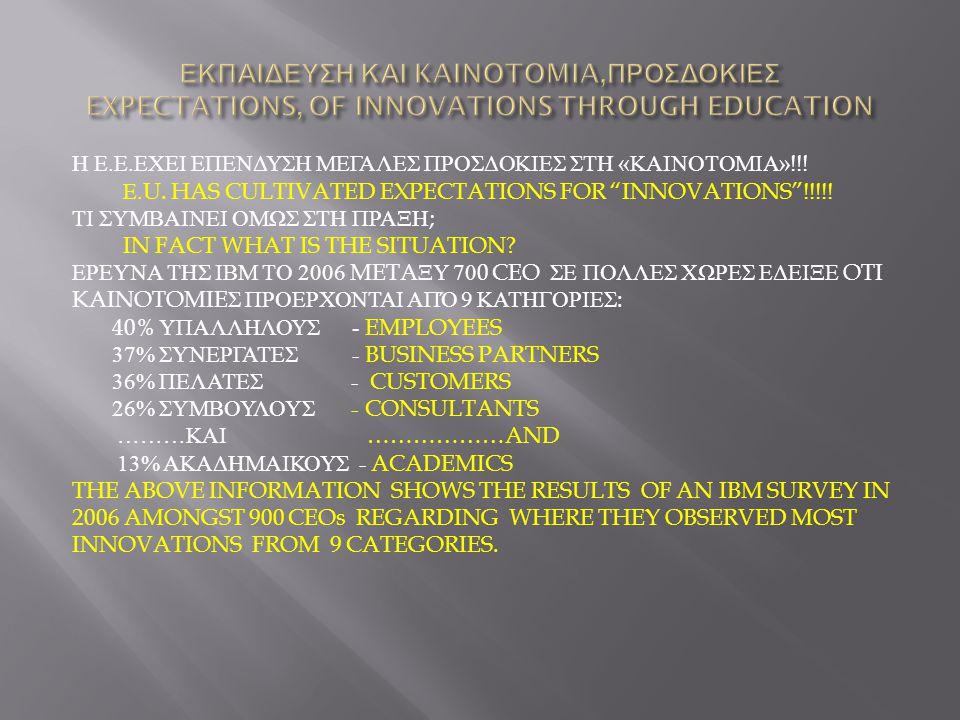 """Η Ε. Ε. ΕΧΕΙ ΕΠΕΝΔΥΣΗ ΜΕΓΑΛΕΣ ΠΡΟΣΔΟΚΙΕΣ ΣΤΗ « ΚΑΙΝΟΤΟΜΙΑ »!!! Ε.U. HAS CULTIVATED EXPECTATIONS FOR """"INNOVATIONS""""!!!!! ΤΙ ΣΥΜΒΑΙΝΕΙ ΟΜΩΣ ΣΤΗ ΠΡΑΞΗ ; I"""