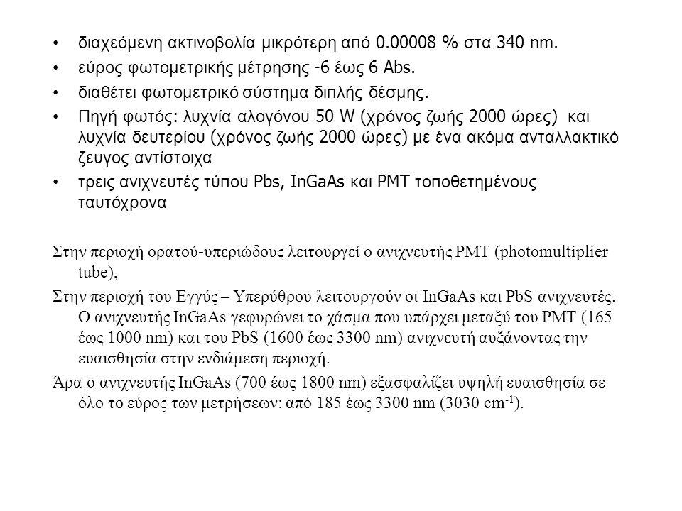 διαχεόμενη ακτινοβολία μικρότερη α π ό 0.00008 % στα 340 nm.