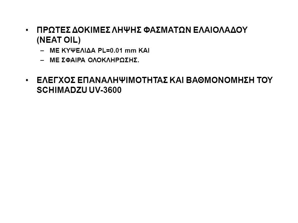 ΠΡΩΤΕΣ ΔΟΚΙΜΕΣ ΛΗΨΗΣ ΦΑΣΜΑΤΩΝ ΕΛΑΙΟΛΑΔΟΥ (NEAT OIL) –ΜΕ ΚΥΨΕΛΙΔA PL=0.01 mm ΚΑΙ –ΜΕ ΣΦΑΙΡΑ ΟΛΟΚΛΗΡΩΣΗΣ.