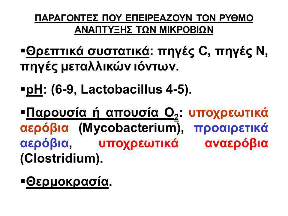 ΠΑΡΑΓΟΝΤΕΣ ΠΟΥ ΕΠΕΙΡΕΑΖΟΥΝ ΤΟΝ ΡΥΘΜΟ ΑΝΑΠΤΥΞΗΣ ΤΩΝ ΜΙΚΡΟΒΙΩΝ  Θρεπτικά συστατικά: πηγές C, πηγές Ν, πηγές μεταλλικών ιόντων.  pH: (6-9, Lactobacillu