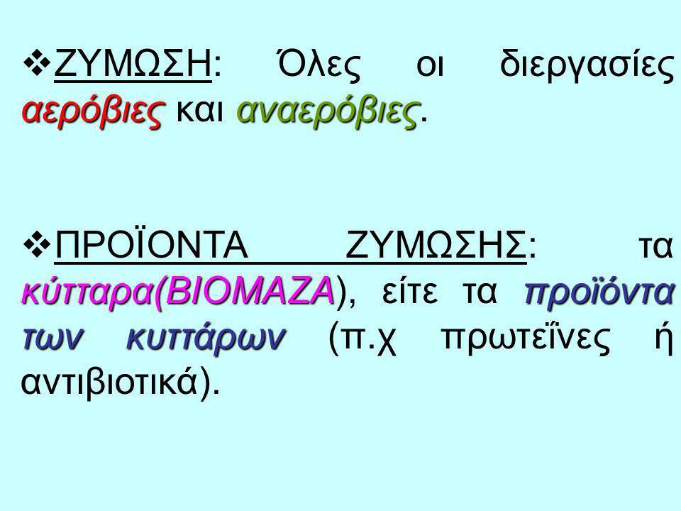 αερόβιεςαναερόβιες  ΖΥΜΩΣΗ: Όλες οι διεργασίες αερόβιες και αναερόβιες. κύτταρα(ΒΙΟΜΑΖΑπροϊόντα των κυττάρων  ΠΡΟΪΟΝΤΑ ΖΥΜΩΣΗΣ: τα κύτταρα(ΒΙΟΜΑΖΑ),
