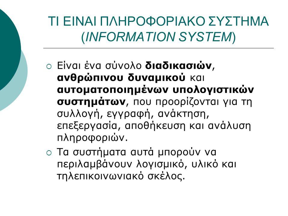 ΤΙ ΕΙΝΑΙ ΠΛΗΡΟΦΟΡΙΑΚΟ ΣΥΣΤΗΜΑ (INFORMATION SYSTEM)  Πληροφοριακό σύστημα είναι ένα οργανωμένο σύνολο το οποίο αποτελείται από έξι στοιχεία: Άνθρωποι Διαδικασίες (procedures) Βάσεις Δεδομένων (database) Λογισμικό (software) Υλικός εξοπλισμός (hardware) Δίκτυο (network)